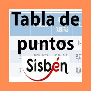 tabla-sisben