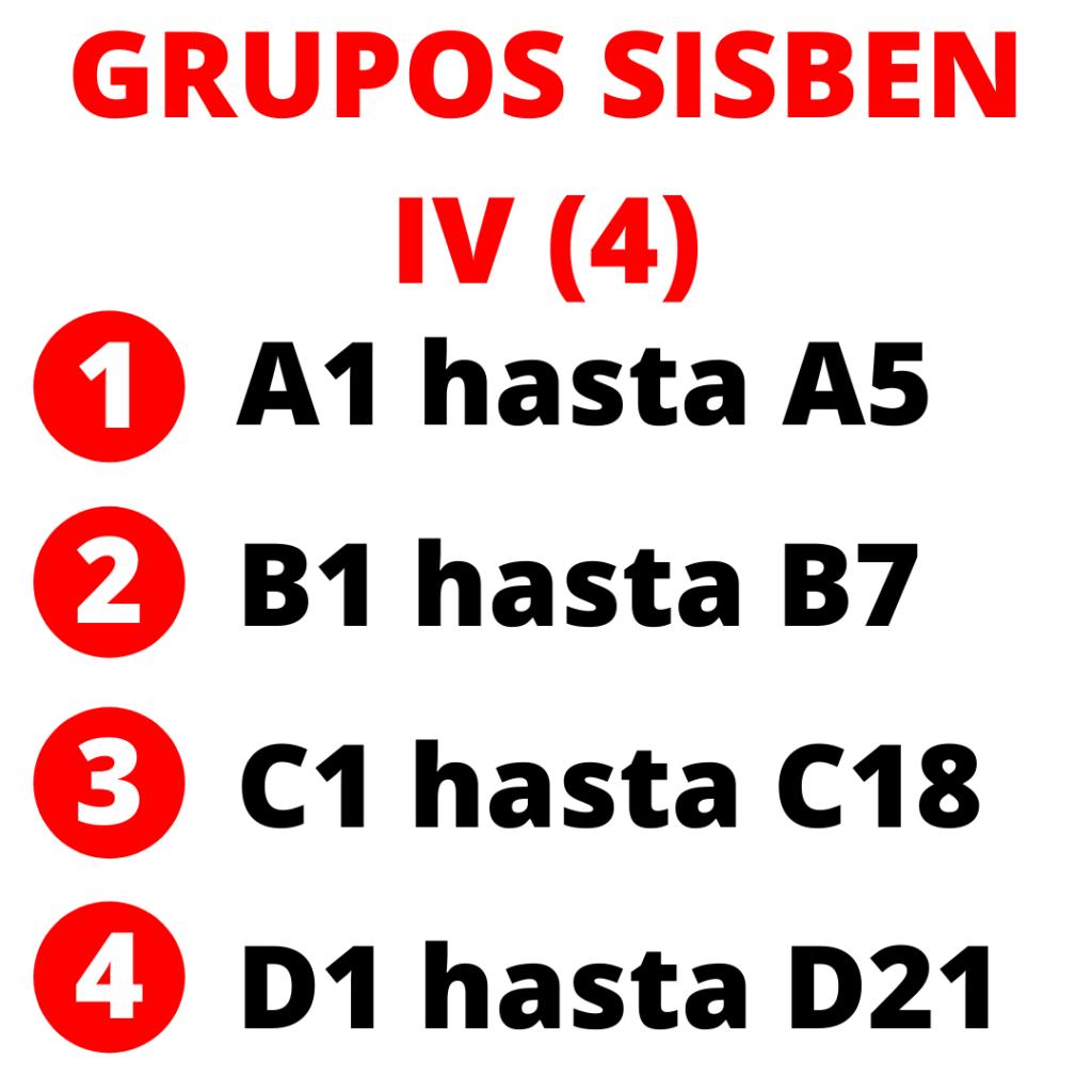 ¿Cuáles son los grupos del Sisben 4?